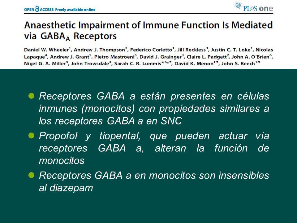 Receptores GABA a están presentes en células inmunes (monocitos) con propiedades similares a los receptores GABA a en SNC