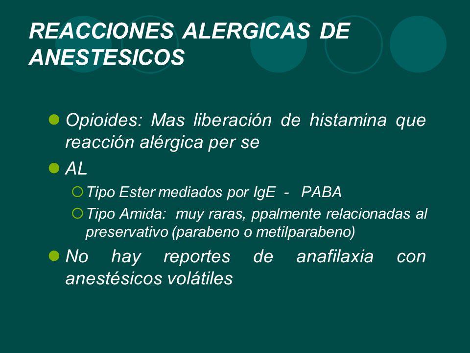 REACCIONES ALERGICAS DE ANESTESICOS