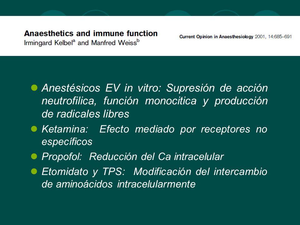 Anestésicos EV in vitro: Supresión de acción neutrofilica, función monocitica y producción de radicales libres