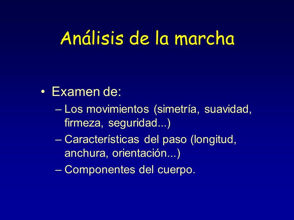 Análisis de la marcha Examen de: