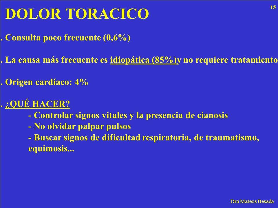 DOLOR TORACICO . Consulta poco frecuente (0,6%)