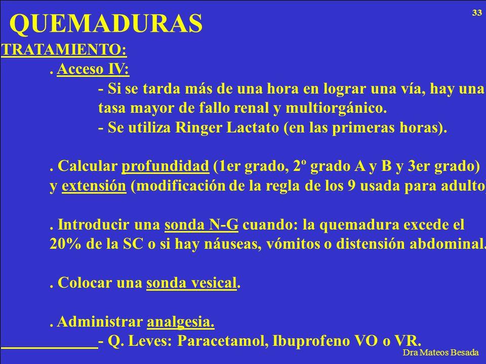 QUEMADURAS TRATAMIENTO: . Acceso IV: