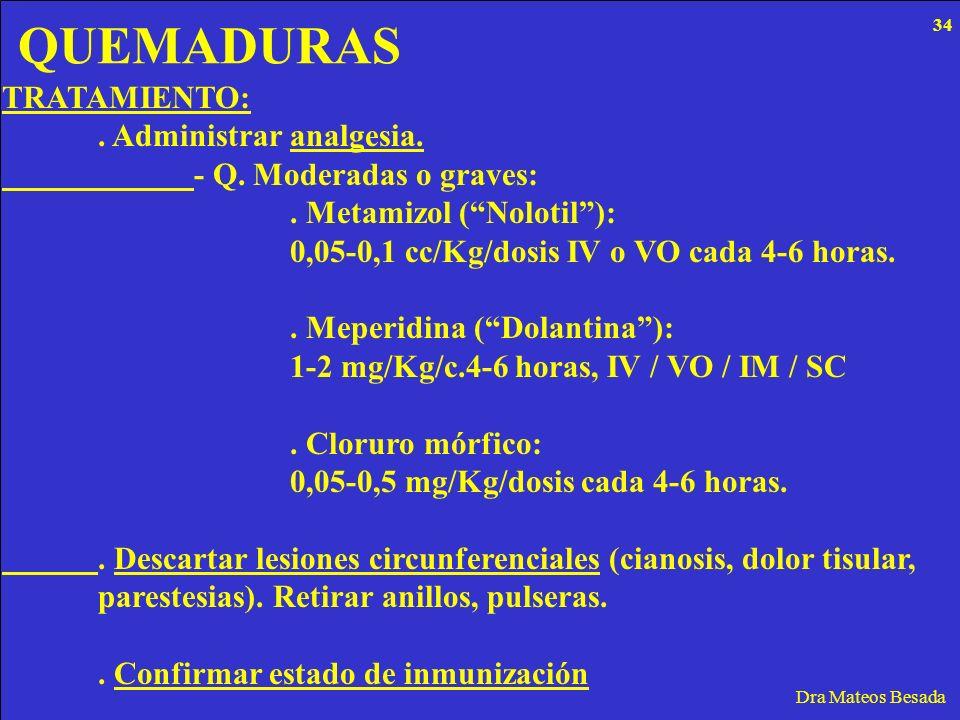 QUEMADURAS TRATAMIENTO: . Administrar analgesia.