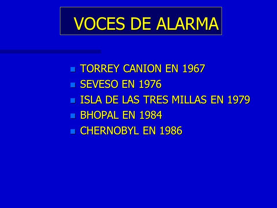 VOCES DE ALARMA TORREY CANION EN 1967 SEVESO EN 1976