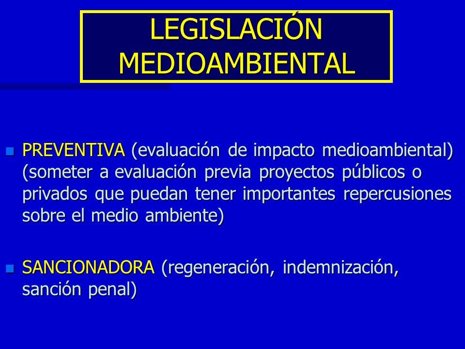 LEGISLACIÓN MEDIOAMBIENTAL
