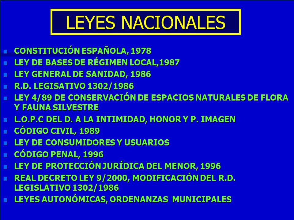 LEYES NACIONALES CONSTITUCIÓN ESPAÑOLA, 1978