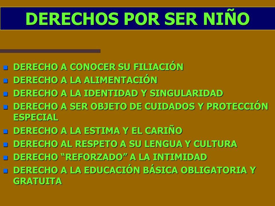 DERECHOS POR SER NIÑO DERECHO A CONOCER SU FILIACIÓN