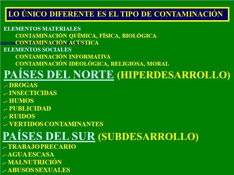 PAÍSES DEL NORTE (HIPERDESARROLLO)