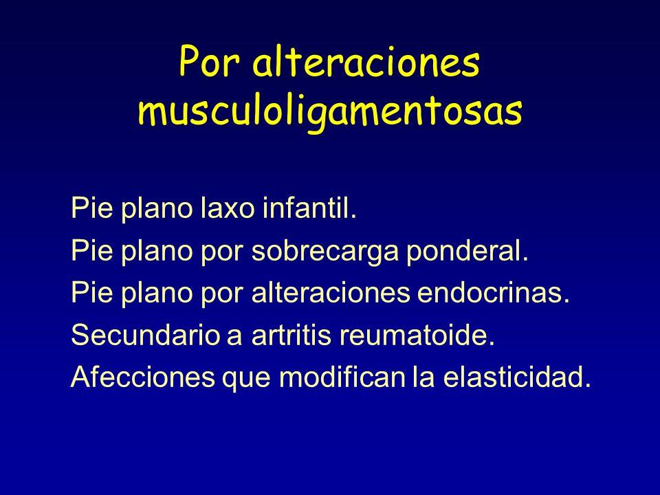 Por alteraciones musculoligamentosas