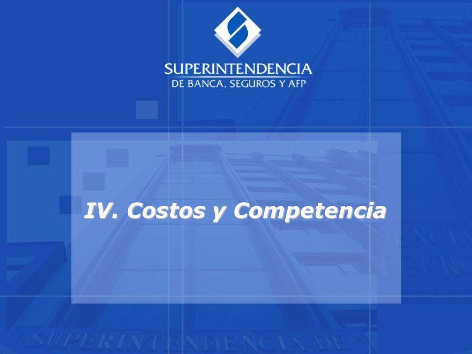 IV. Costos y Competencia