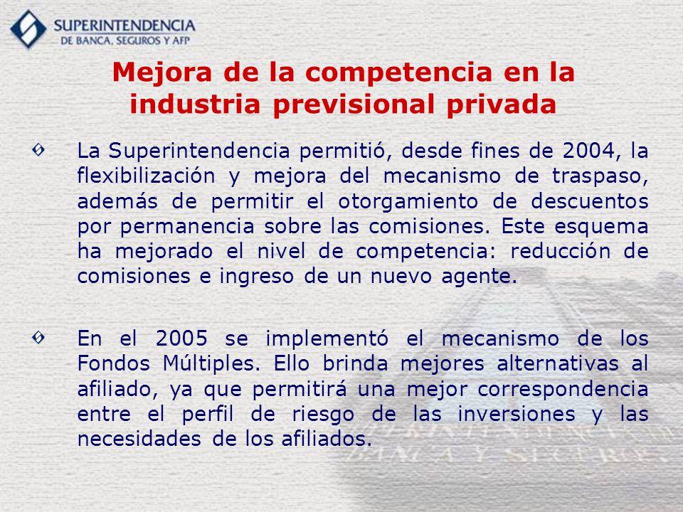 Mejora de la competencia en la industria previsional privada