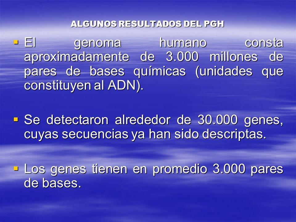 ALGUNOS RESULTADOS DEL PGH