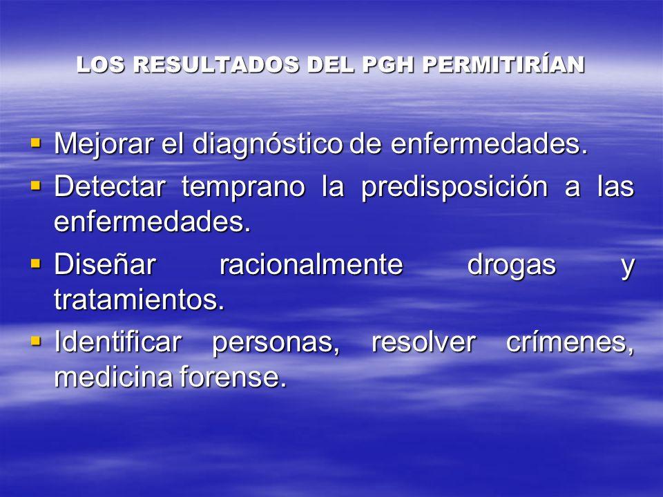 LOS RESULTADOS DEL PGH PERMITIRÍAN