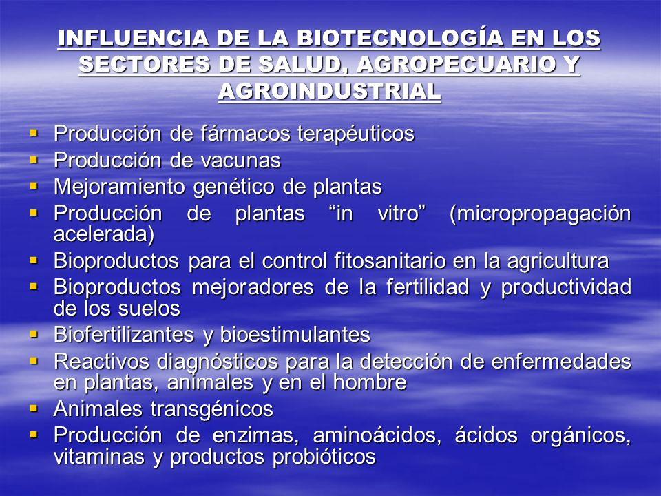 INFLUENCIA DE LA BIOTECNOLOGÍA EN LOS SECTORES DE SALUD, AGROPECUARIO Y AGROINDUSTRIAL