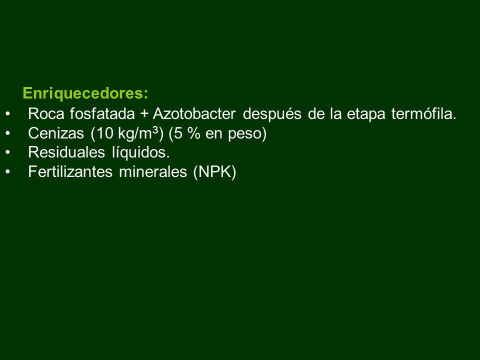 Enriquecedores: Roca fosfatada + Azotobacter después de la etapa termófila. Cenizas (10 kg/m3) (5 % en peso)