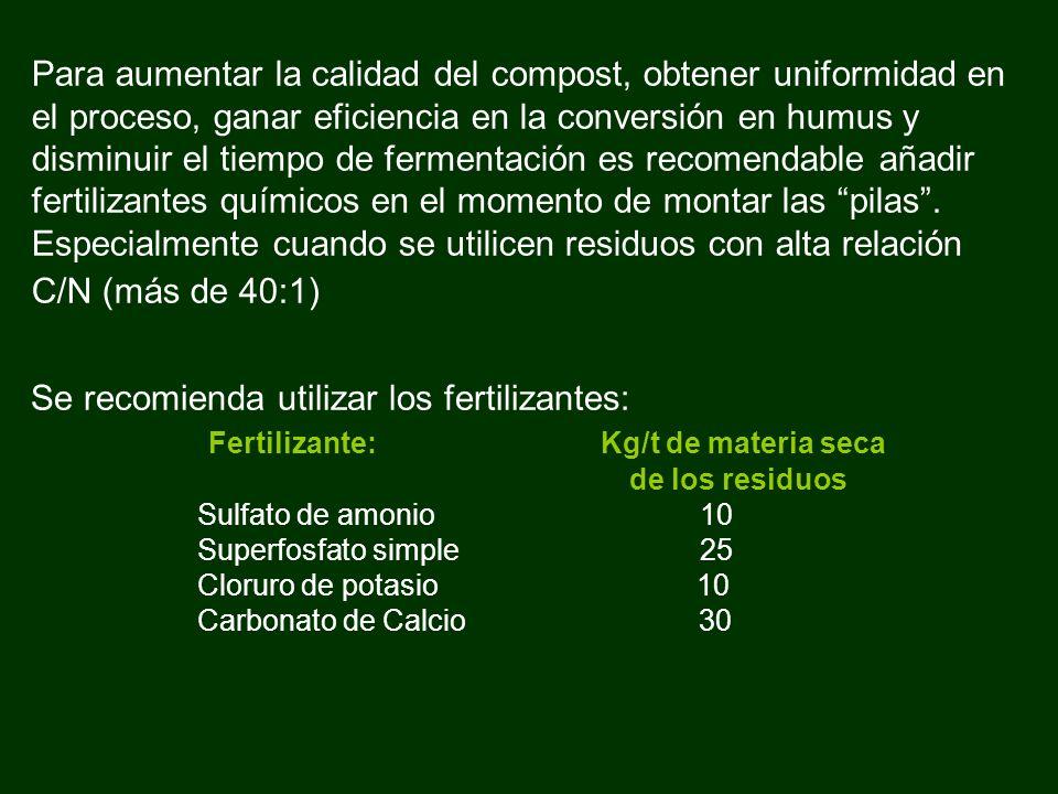 Fertilizante: Kg/t de materia seca