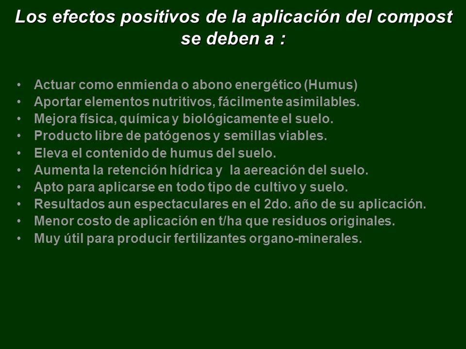 Los efectos positivos de la aplicación del compost se deben a :