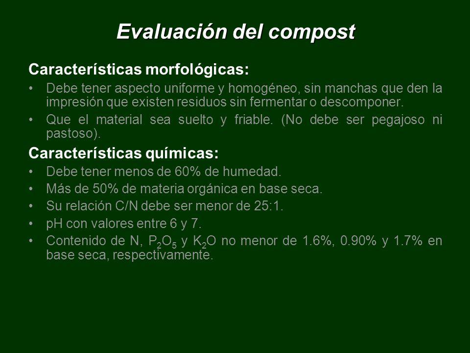 Evaluación del compost