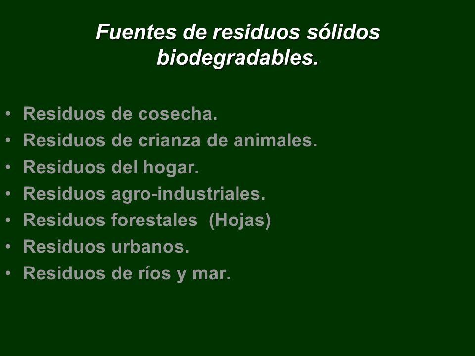 Fuentes de residuos sólidos biodegradables.