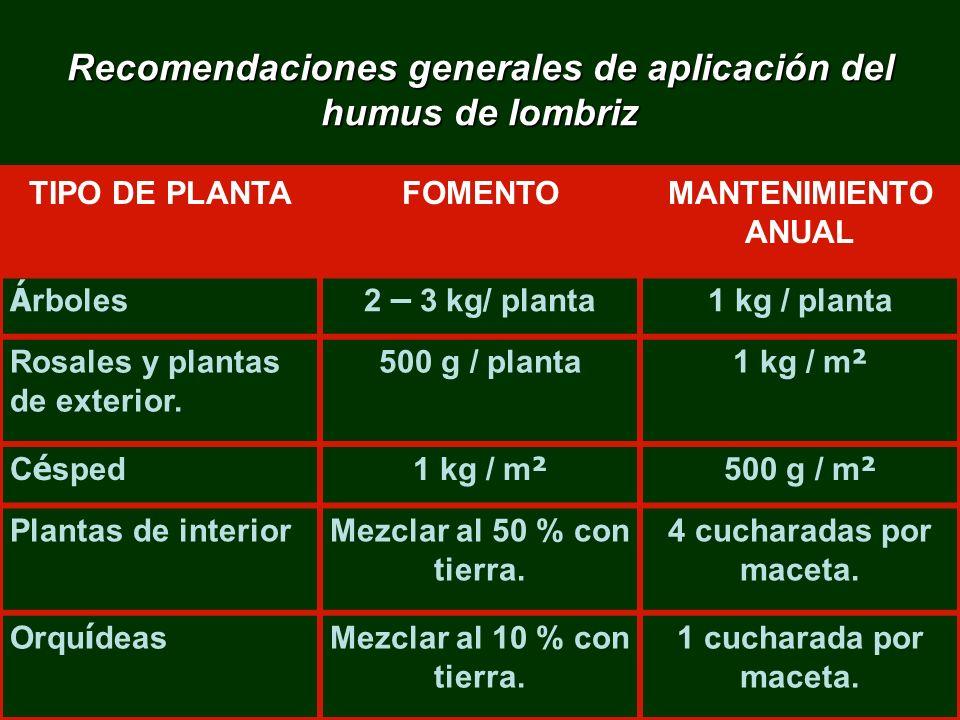 Recomendaciones generales de aplicación del humus de lombriz