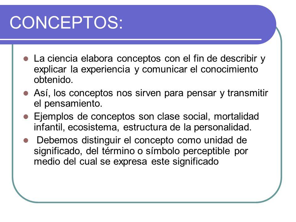 CONCEPTOS: La ciencia elabora conceptos con el fin de describir y explicar la experiencia y comunicar el conocimiento obtenido.