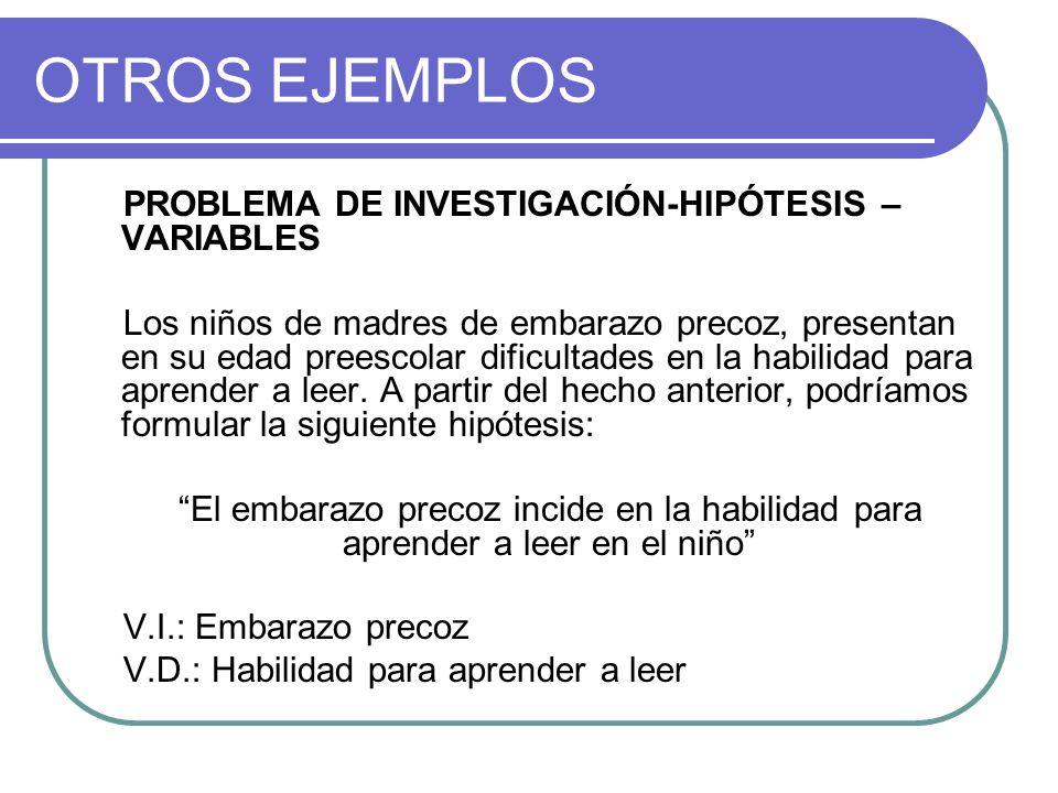 OTROS EJEMPLOS PROBLEMA DE INVESTIGACIÓN-HIPÓTESIS – VARIABLES