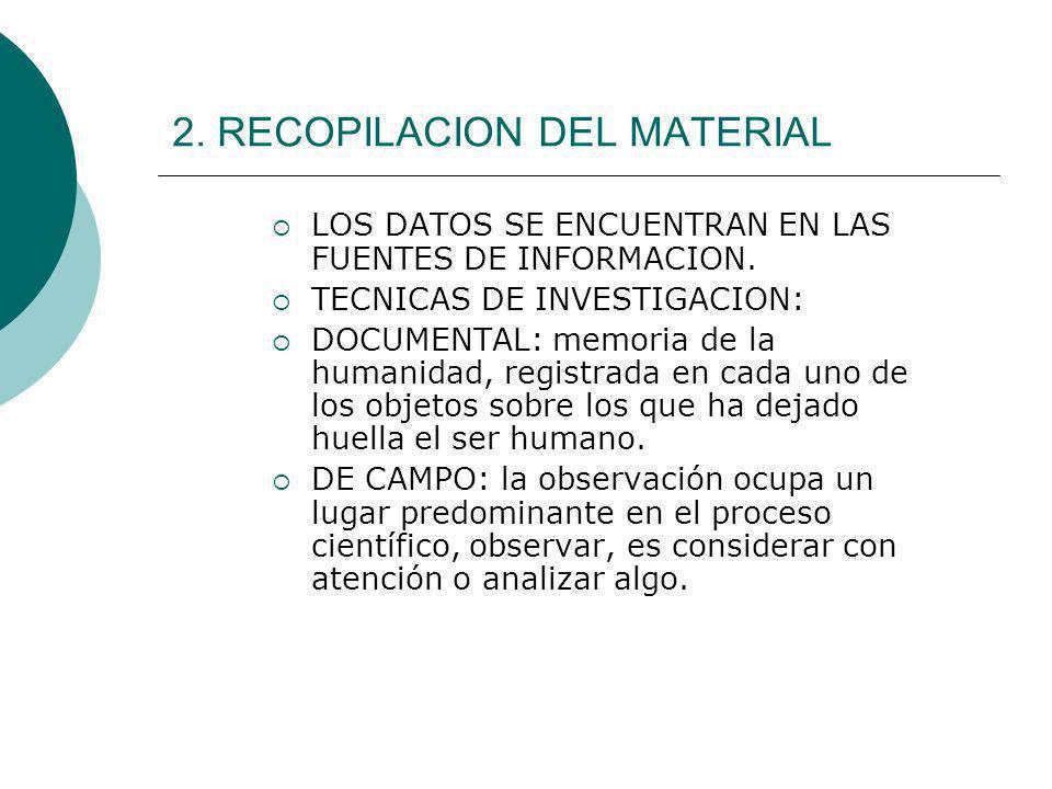 2. RECOPILACION DEL MATERIAL