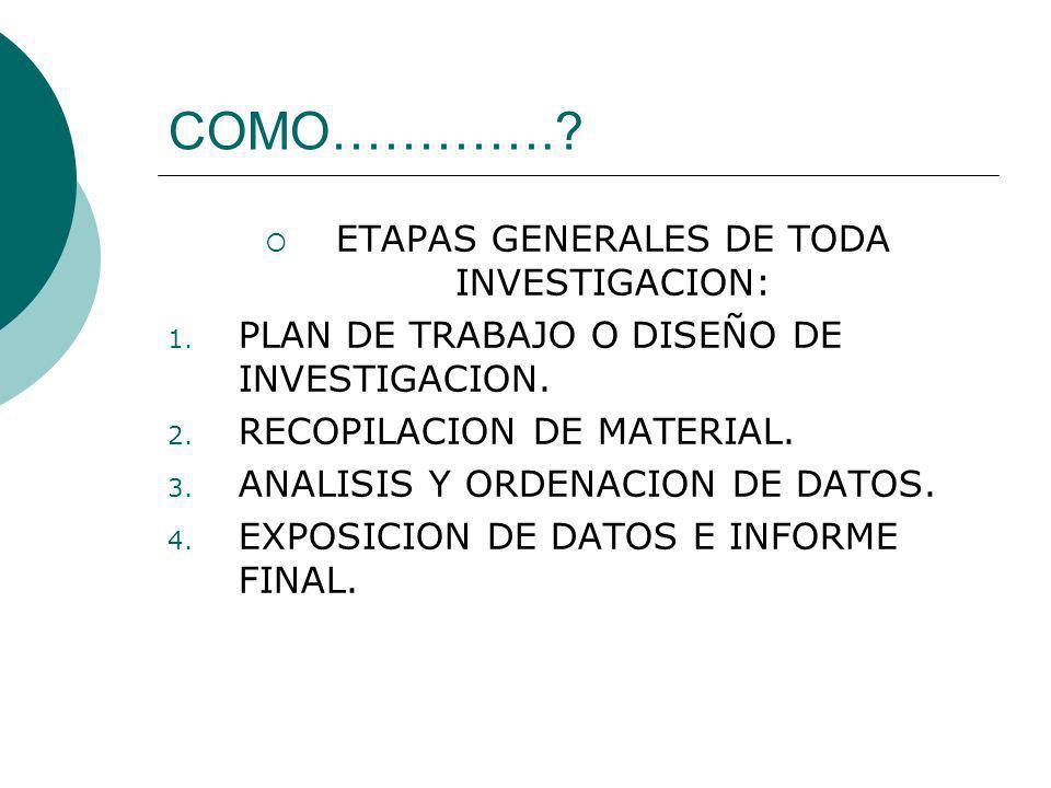 ETAPAS GENERALES DE TODA INVESTIGACION: