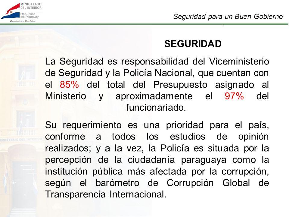 SEGURIDAD La Seguridad es responsabilidad del Viceministerio de Seguridad y la Policía Nacional, que cuentan con el 85% del total del Presupuesto asignado al Ministerio y aproximadamente el 97% del funcionariado..