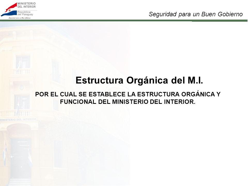 Estructura Orgánica del M.I.
