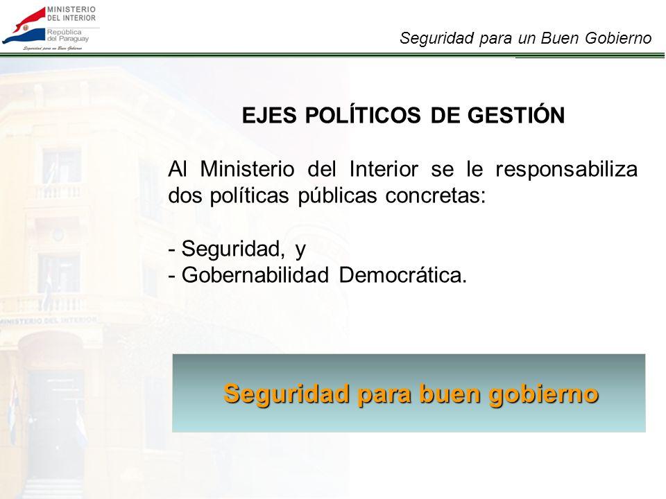 EJES POLÍTICOS DE GESTIÓN