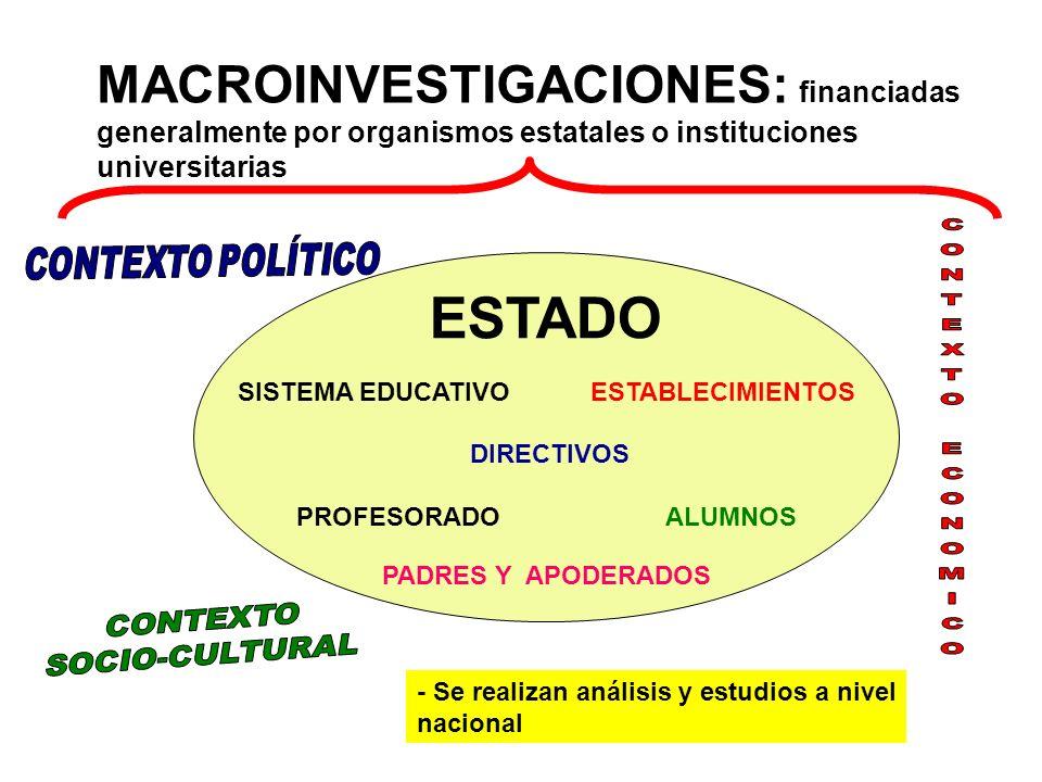 SISTEMA EDUCATIVO ESTABLECIMIENTOS