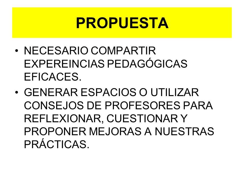 PROPUESTA NECESARIO COMPARTIR EXPEREINCIAS PEDAGÓGICAS EFICACES.