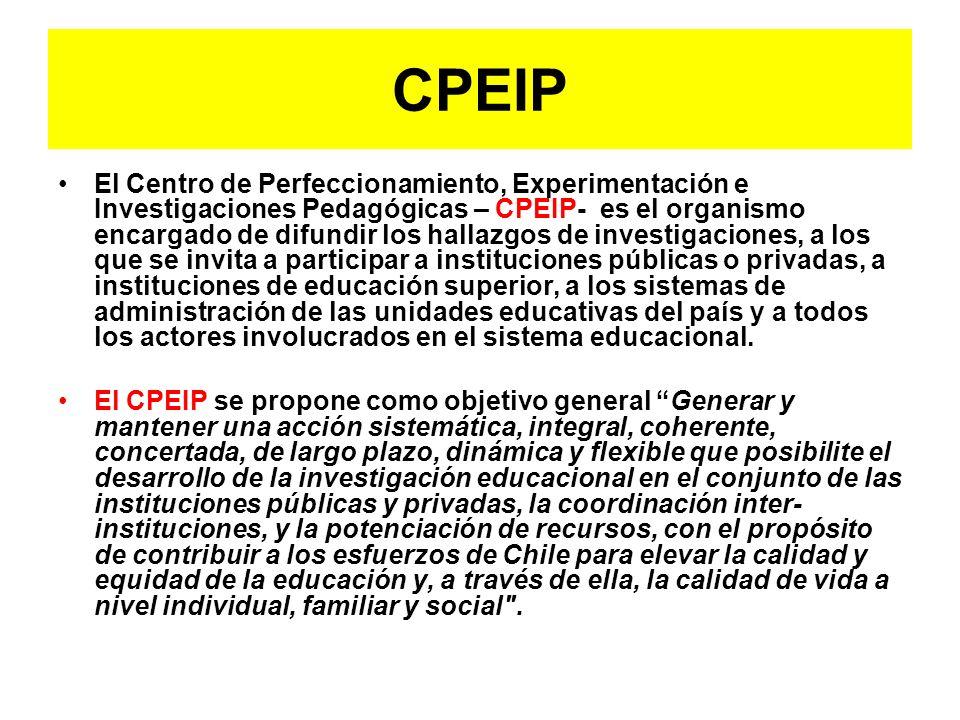 CPEIP