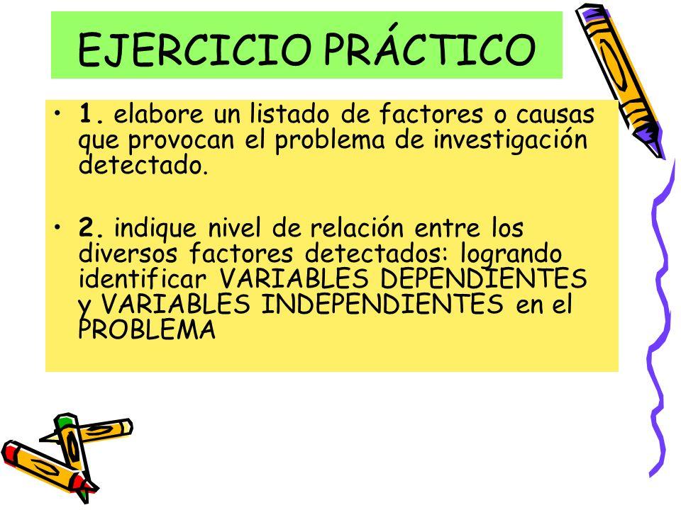 EJERCICIO PRÁCTICO1. elabore un listado de factores o causas que provocan el problema de investigación detectado.