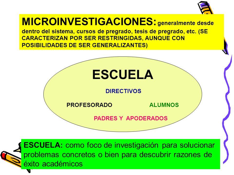 MICROINVESTIGACIONES: generalmente desde dentro del sistema, cursos de pregrado, tesis de pregrado, etc. (SE CARACTERIZAN POR SER RESTRINGIDAS, AUNQUE CON POSIBILIDADES DE SER GENERALIZANTES)