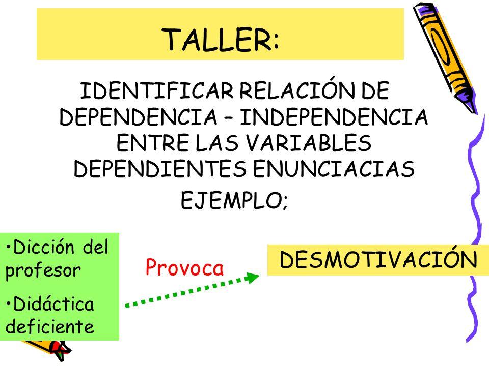 TALLER: IDENTIFICAR RELACIÓN DE DEPENDENCIA – INDEPENDENCIA ENTRE LAS VARIABLES DEPENDIENTES ENUNCIACIAS.