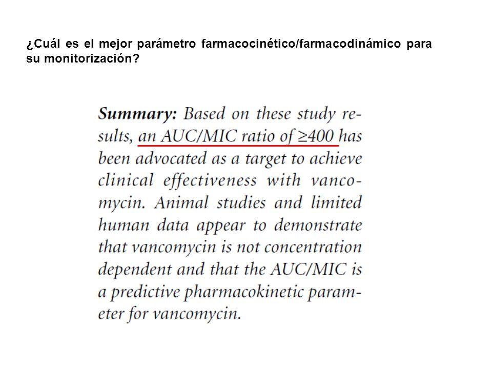 ¿Cuál es el mejor parámetro farmacocinético/farmacodinámico para su monitorización