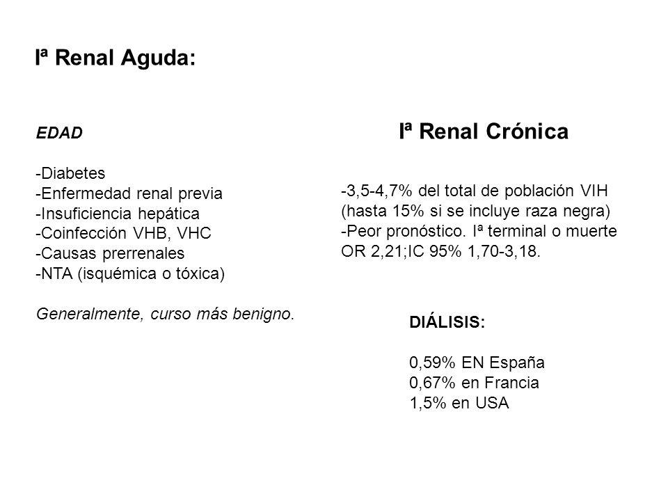Iª Renal Aguda: Iª Renal Crónica
