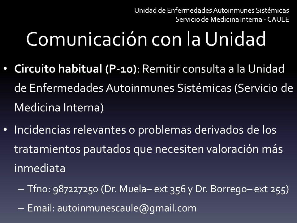 Comunicación con la Unidad
