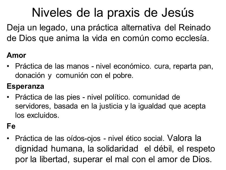 Niveles de la praxis de Jesús