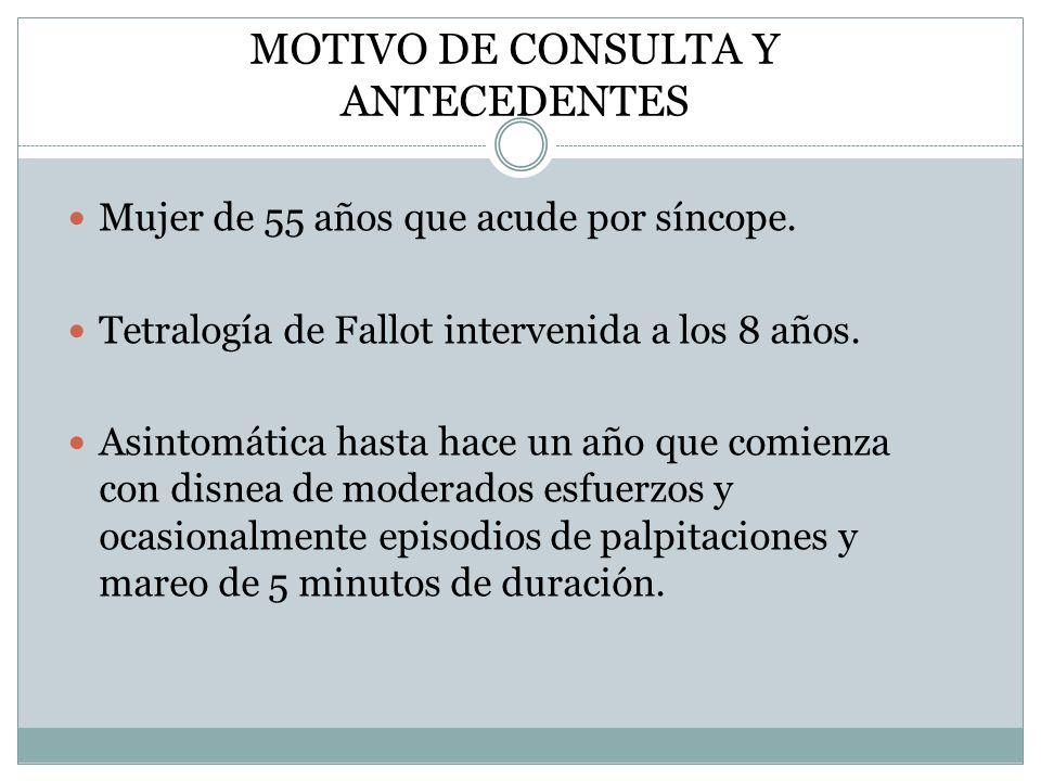 MOTIVO DE CONSULTA Y ANTECEDENTES