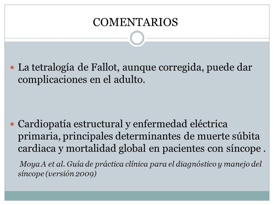 COMENTARIOS La tetralogía de Fallot, aunque corregida, puede dar complicaciones en el adulto.