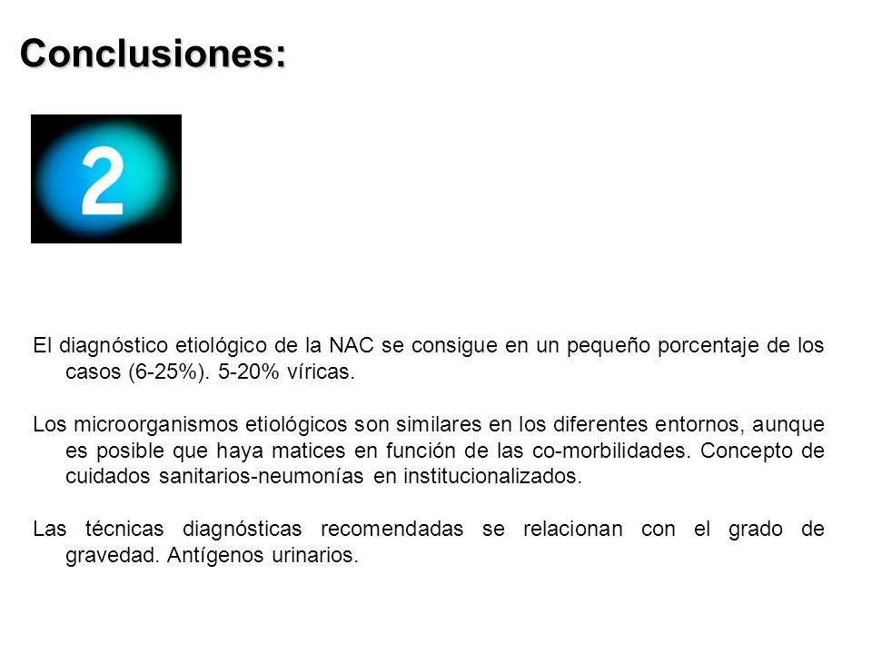 Conclusiones: El diagnóstico etiológico de la NAC se consigue en un pequeño porcentaje de los casos (6-25%). 5-20% víricas.