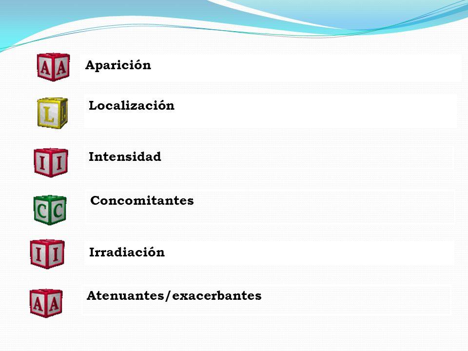 Aparición… Localización Intensidad Concomitantes Irradiación Atenuantes/exacerbantes