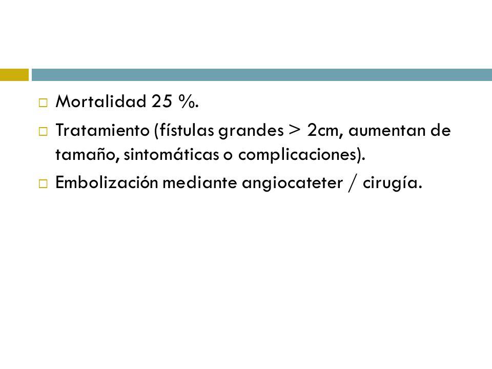 Mortalidad 25 %. Tratamiento (fístulas grandes > 2cm, aumentan de tamaño, sintomáticas o complicaciones).