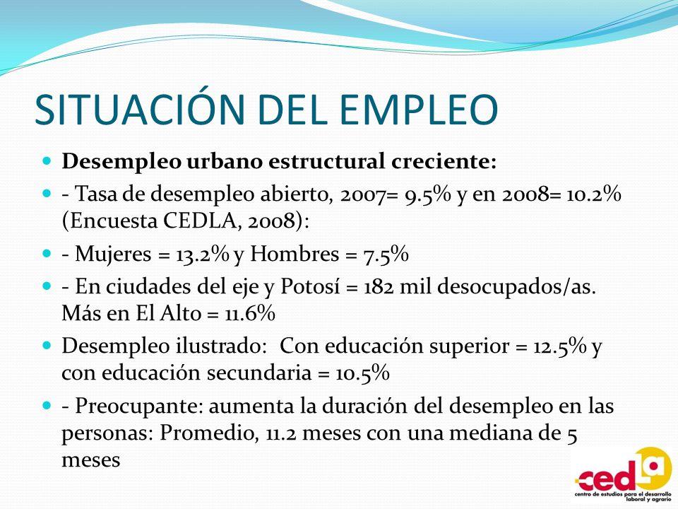 SITUACIÓN DEL EMPLEO Desempleo urbano estructural creciente: