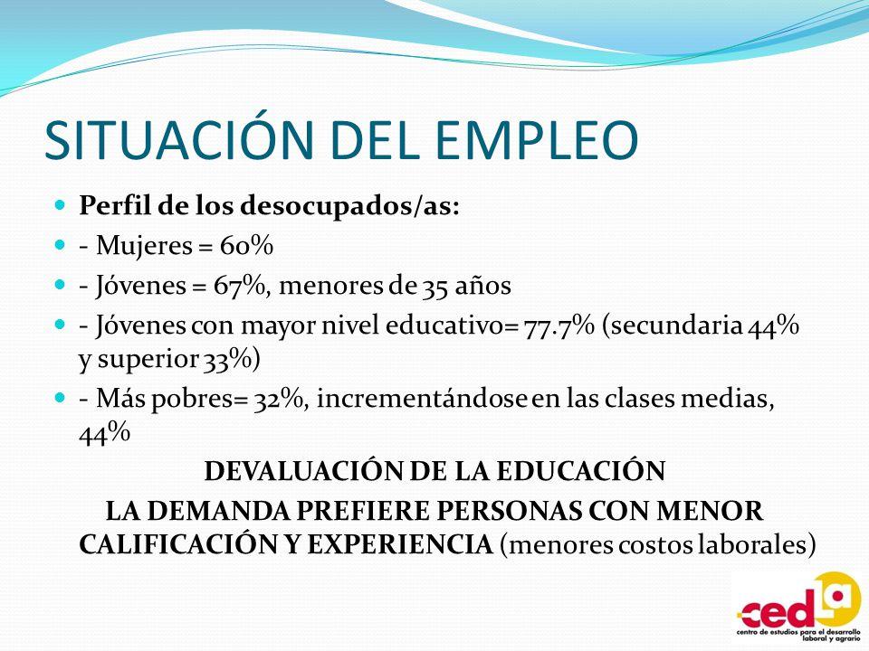 DEVALUACIÓN DE LA EDUCACIÓN