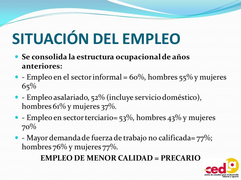 EMPLEO DE MENOR CALIDAD = PRECARIO