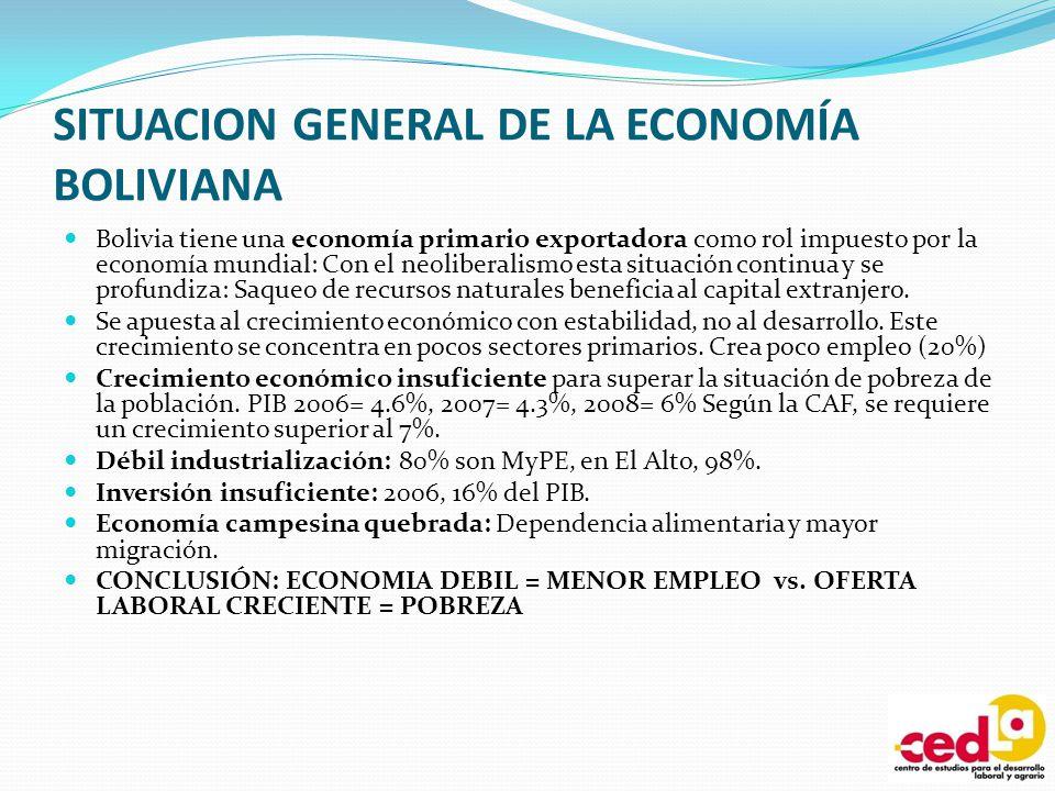 SITUACION GENERAL DE LA ECONOMÍA BOLIVIANA